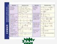 Справочные материалы: Химия. Генетическая связь между классами неорганических соединений