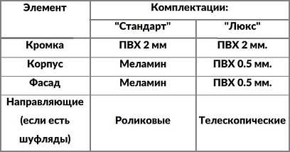 Тумба под телевизор Тиса АКМ-239, фото 3
