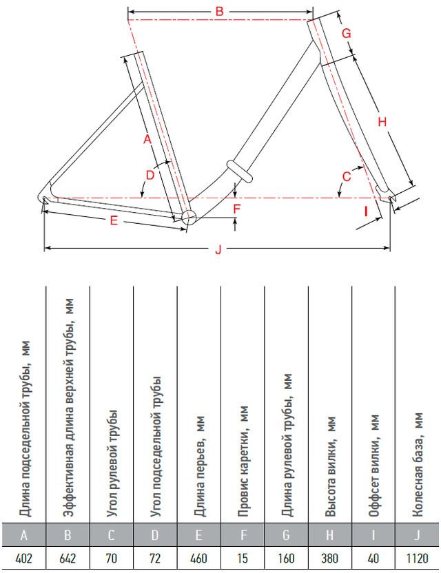 Велосипед Aist Smart-24-1.1 Характеристики рами