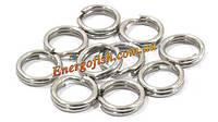 Заводное кольцо Wizard GRIZZLY NICKEL № 6 10мм 60 кг