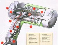 Как отремонтировать фен?