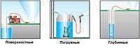 Насосы для воды: виды и отличительные особенности