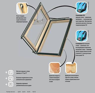 Окно-люк термоизоляционное Fakro FWL U3(левое) 66х98 см, фото 2