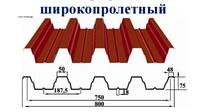 Профнастил ПК-75