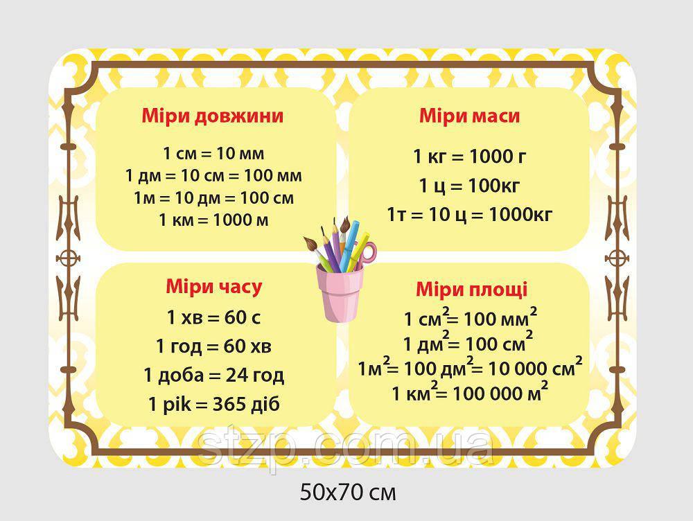 Стенд Міри довжини, маси, часу та площі (бежевий)