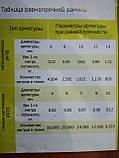 Композитная стеклопластиковая арматура (8 мм) ТМ Арвит, фото 4