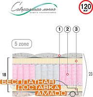 Матрас Пружинный Платинум 200x160 Велам