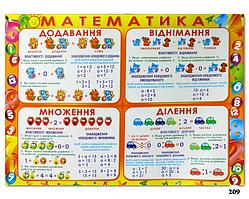 """Плакат для младшей школы """"Математика"""""""