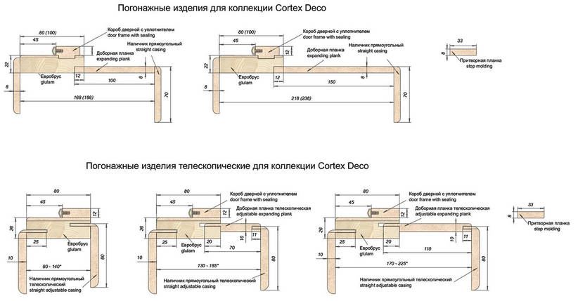 Cortex Deco 04 дуб bianco, фото 2