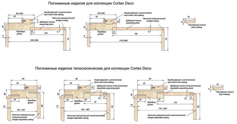 Cortex Deco 07 дуб ash, фото 2