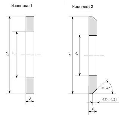 Схема плоской оцинкованной шайбыГОСТ 11371-78