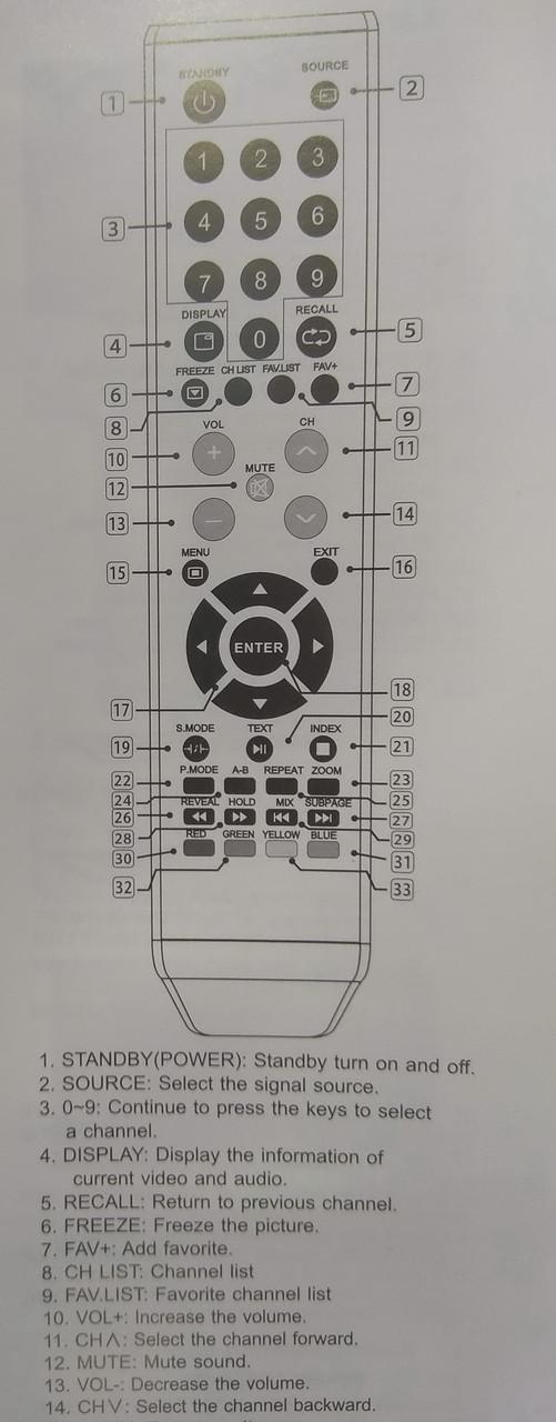 Пульт к телевизору  SATURN LED-32O OKTAVIA