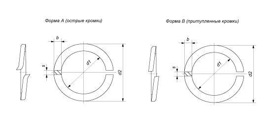 Схема оцинкованной пружинной шайбы DIN 127