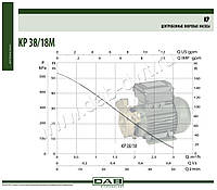 Насос DAB KP 38/18 M (official, 101110060)