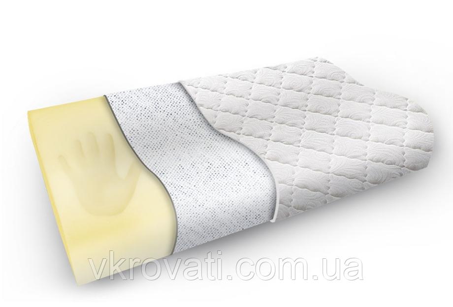 Подушка ортопедическая Ergowawe