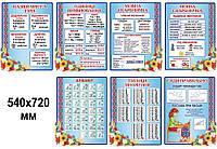 Комплект стендов для начальной школы (прямоугольный)