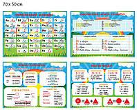 Комплект стендов для кабинета начальной школы (4 штуки)