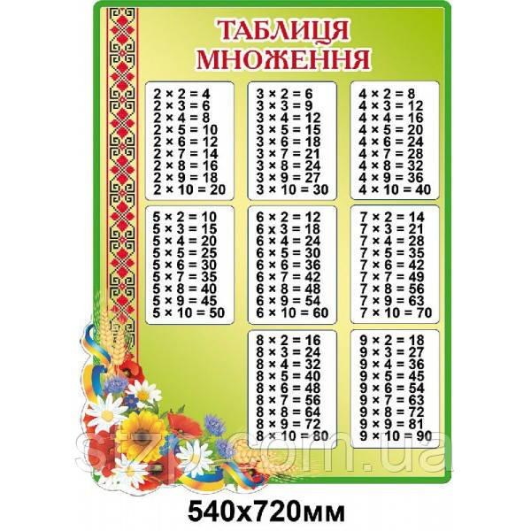 Стенд Таблиця множення (салатовий)