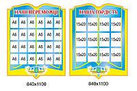 Комплект стендов для школы (желто-синий)