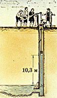 Почему насосы не могут всасывать жидкость с глубины более 9 метров?