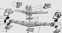 Рессоры и листы ГАЗ-53,ПАЗ,Волга ВГ-24