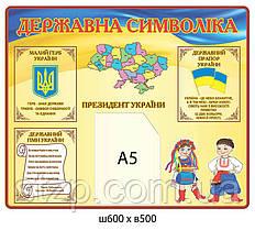 Стенд Державна символіка Карта