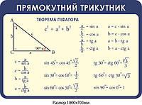Стенд Прямоугольный треугольник (синий)