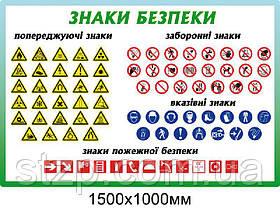 Стенд Знаки безопасности