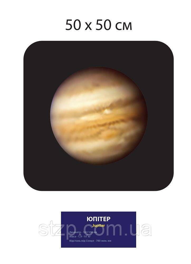 Стенд Планета Юпітер