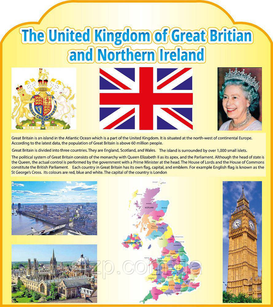 Карта Великобритании и объекты архитектуры на английском языке