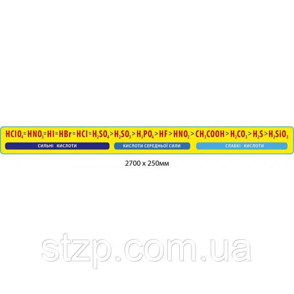 Стенд-заголовок Стрічка Кислоти (жовто-блакитний)