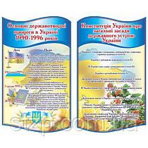 Стенд Кабинет истории Украины (2 стенда)
