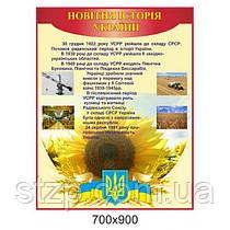 Стенд Нова історія України