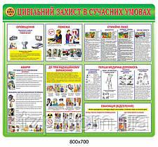 Стенд Гражданская защита в современных условиях (зеленый)