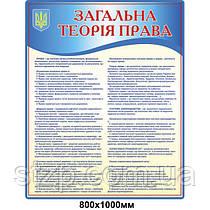 Стенд Загальна теорія права (блакитний)