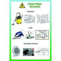 Стенд Бытовая техника (зеленый)