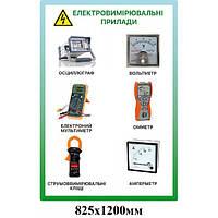 Стенд Электроизмерительные приборы (зеленый)