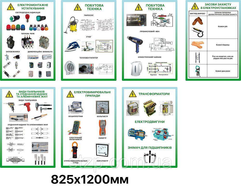 Комплект стендов для ВУЗа (зеленый)