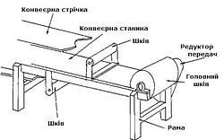 Ролики для транспортеров своими руками легкие ленточные конвейеры