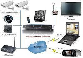 Примеры расчетов готовых решений систем безопасности