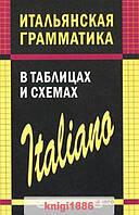 """Книга """"Итальянская грамматика в таблицах и схемах"""", Светлана Галузина   КАРО"""