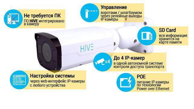 IP камера с определением авто номеров