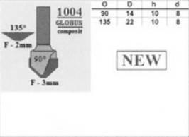 Фреза 1004 20º D8