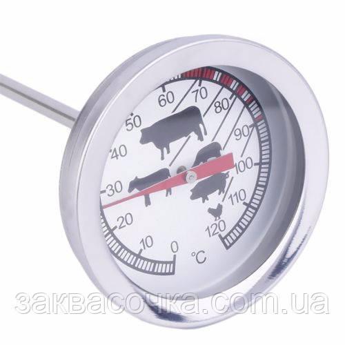 Термометр+клипса (Китай)