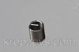 Резьбовые проволочные вставки М14 DIN 8140