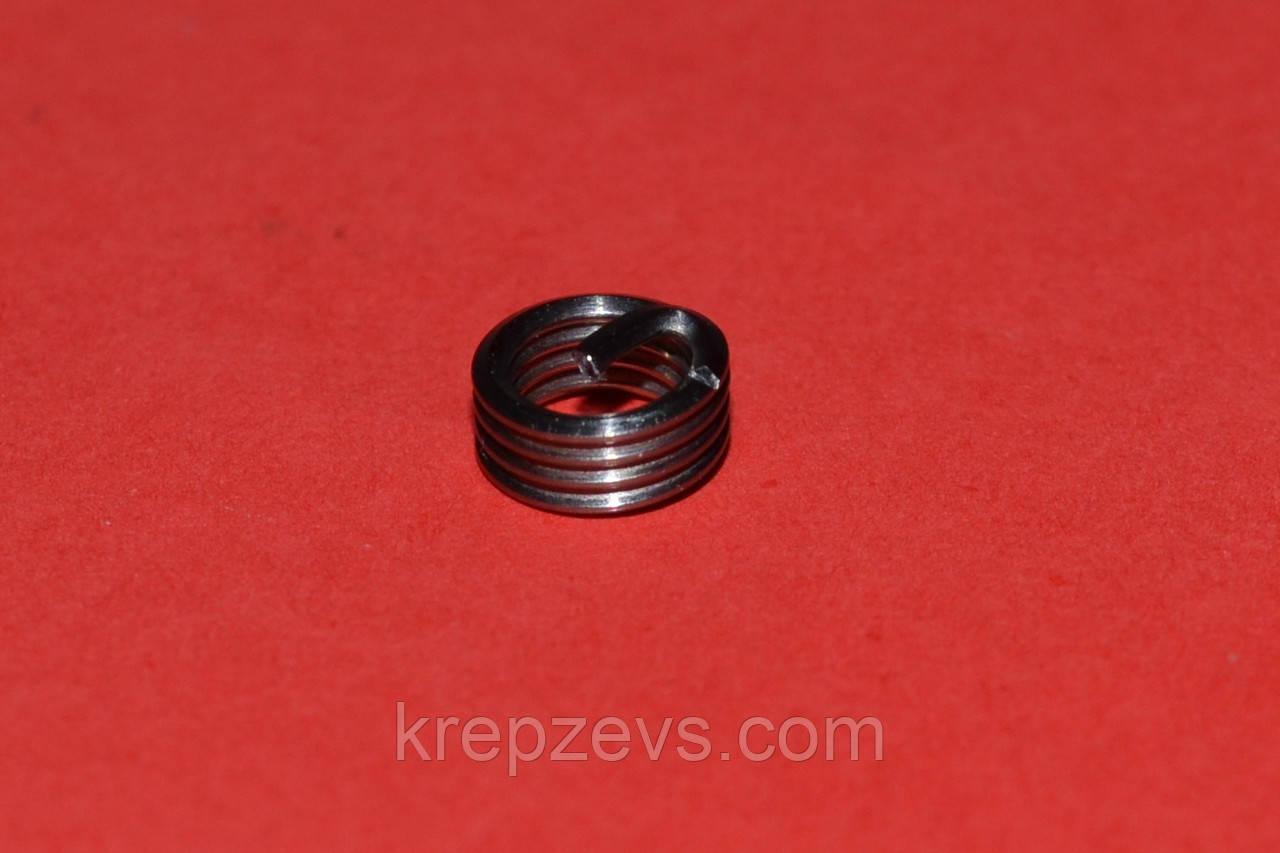 Резьбовые проволочные вставки М18 DIN 8140