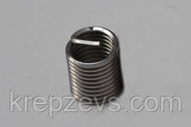 Резьбовые проволочные вставки М24 DIN 8140