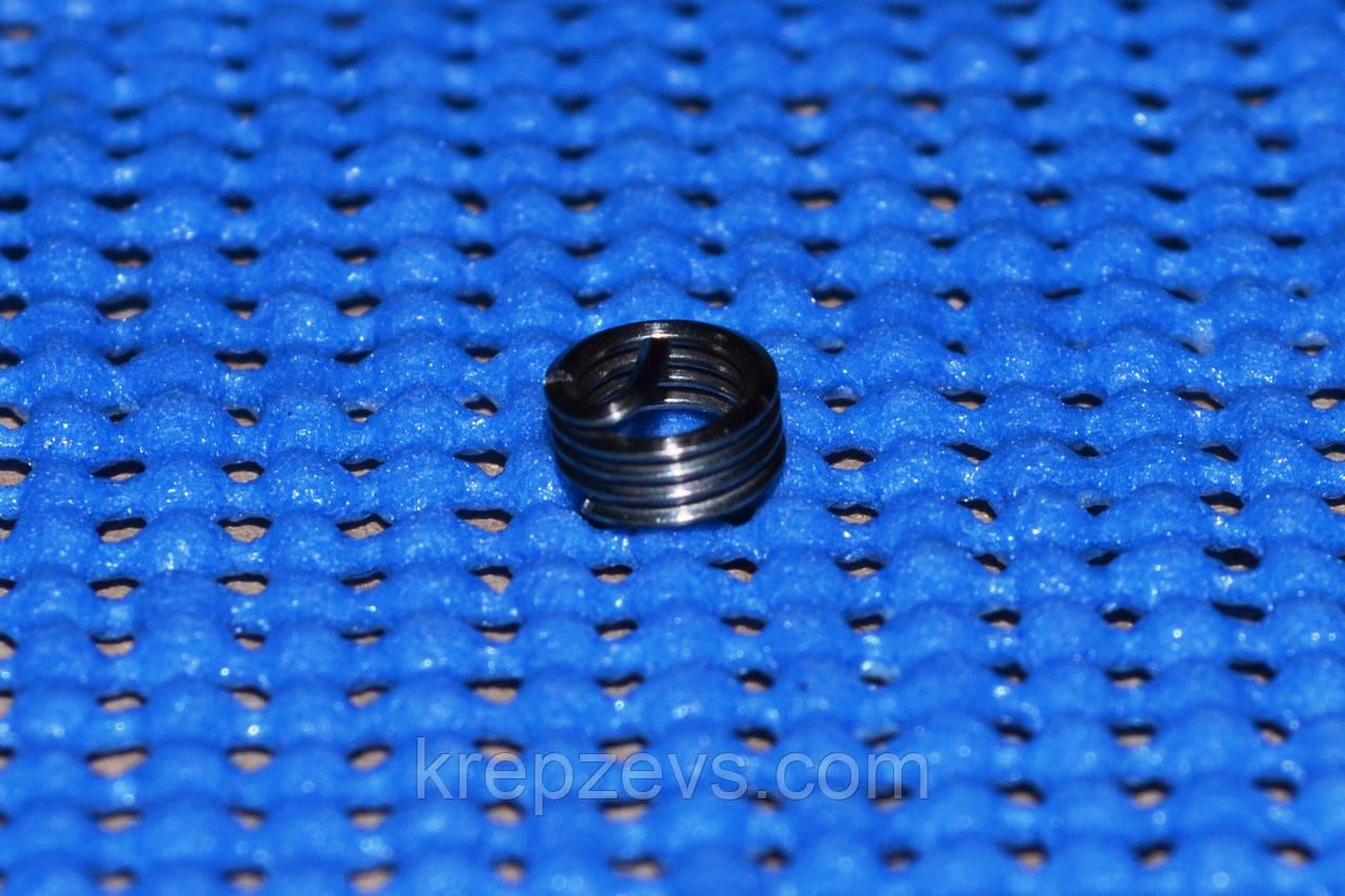 Резьбовые проволочные вставки М20 DIN 8140