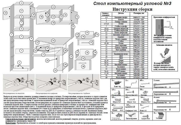 """Письменно-компьютерный стол"""" СК кут-3"""", фото 2"""