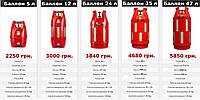 Полимерно-композитные газовые баллоны 5л, 12л, 24л, 35л, 47 л